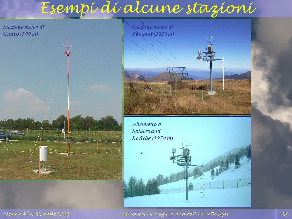 Esempi di alcune stazioni