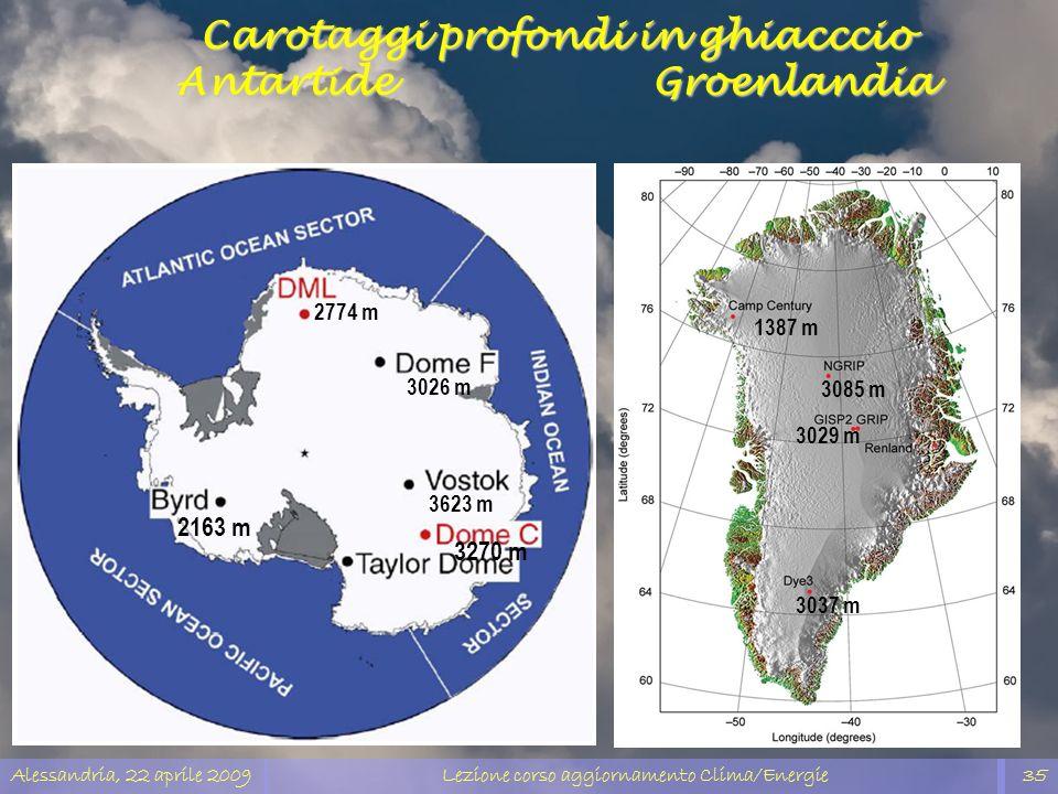Carotaggi profondi in ghiacccio Antartide Groenlandia