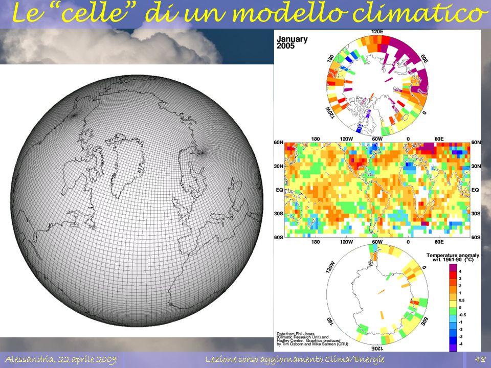 Le celle di un modello climatico