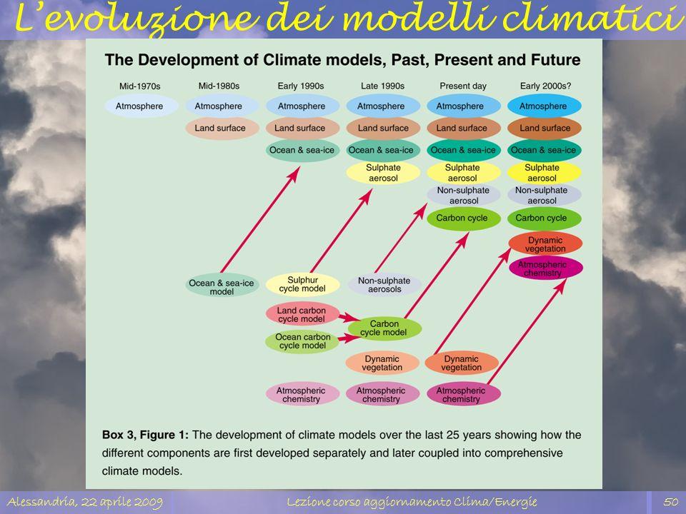 L'evoluzione dei modelli climatici