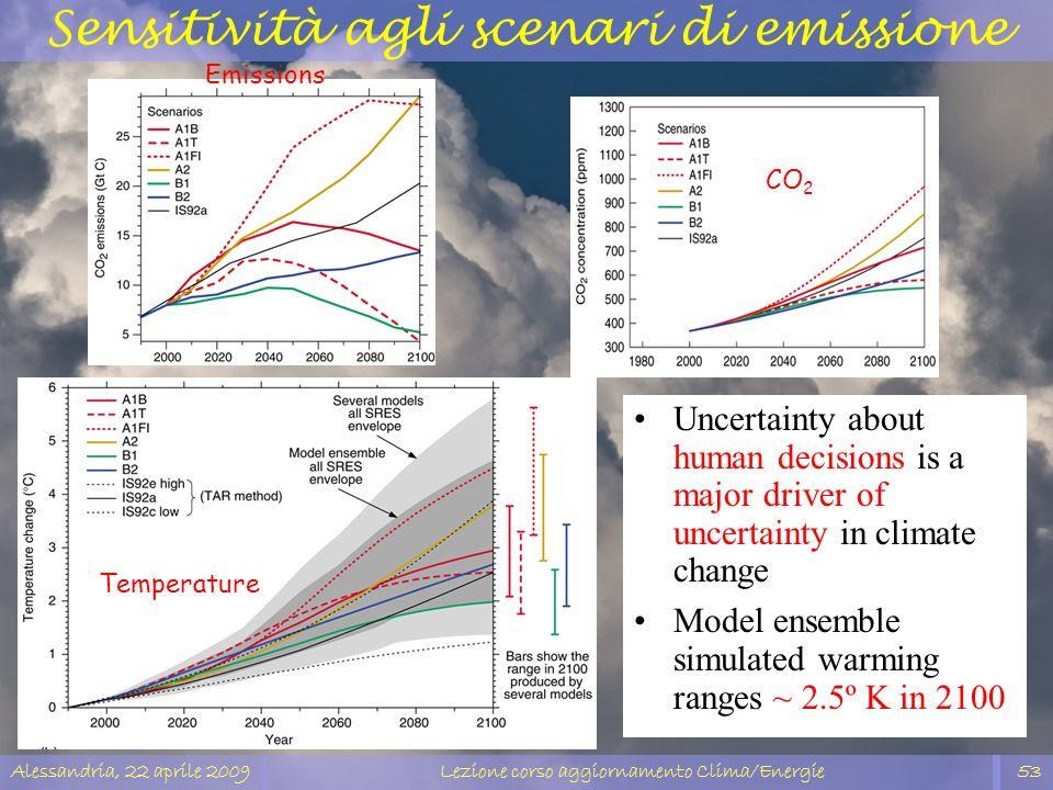 Sensitività agli scenari di emissione