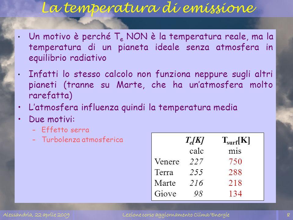 La temperatura di emissione