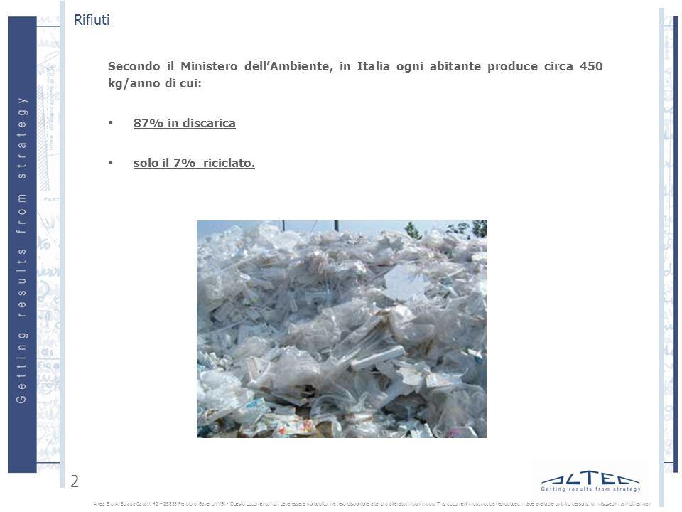 Rifiuti Secondo il Ministero dell'Ambiente, in Italia ogni abitante produce circa 450 kg/anno di cui: