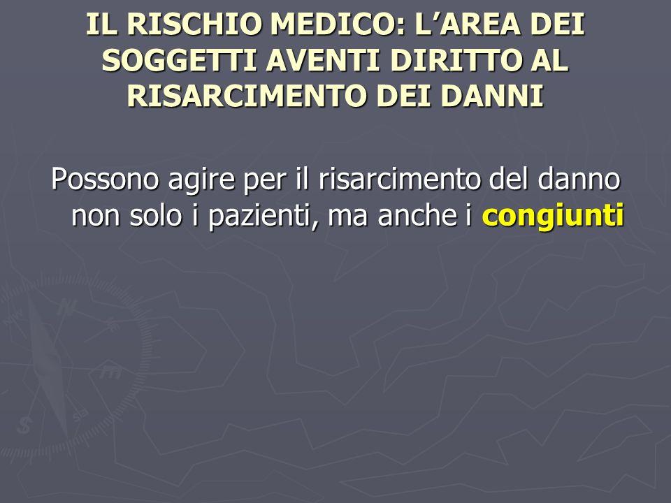 IL RISCHIO MEDICO: L'AREA DEI SOGGETTI AVENTI DIRITTO AL RISARCIMENTO DEI DANNI