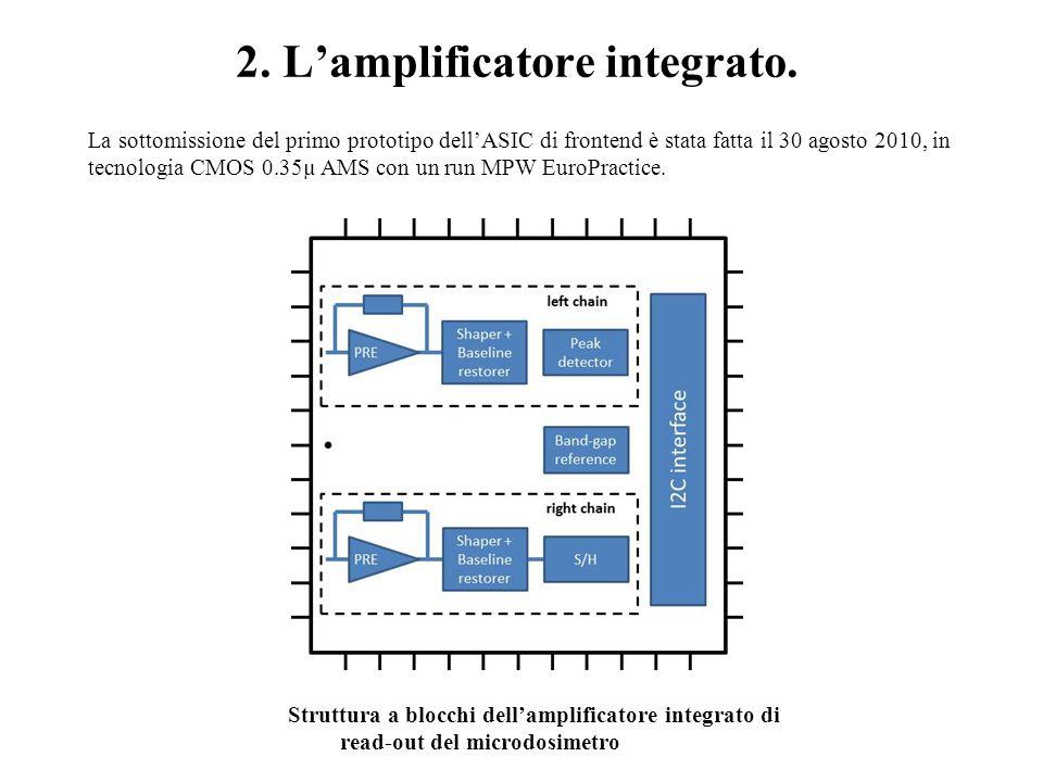 2. L'amplificatore integrato.