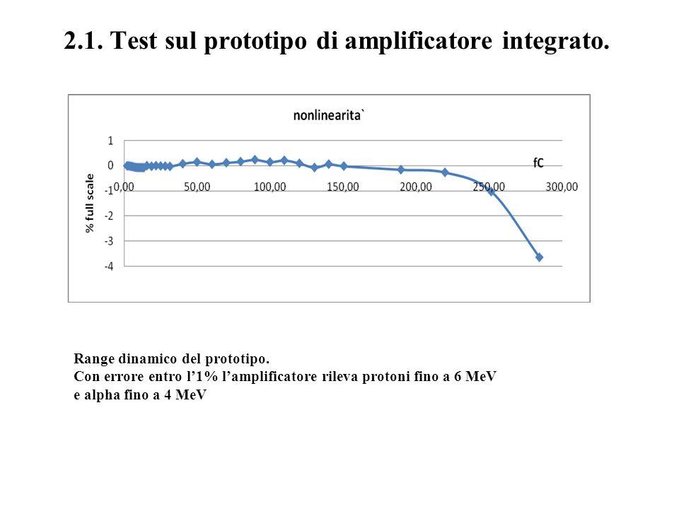 2.1. Test sul prototipo di amplificatore integrato.