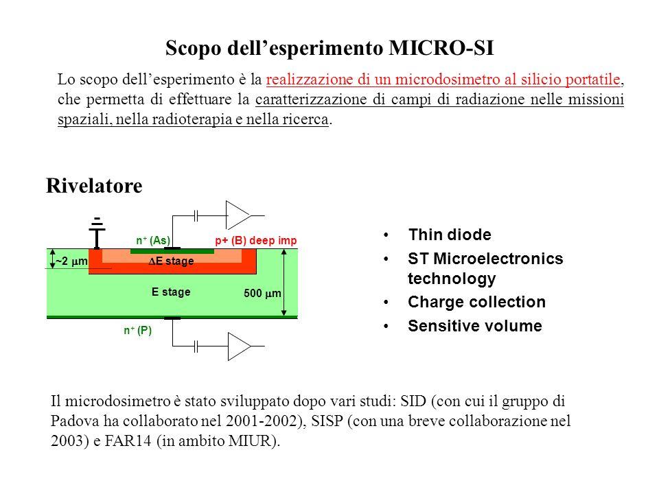 Scopo dell'esperimento MICRO-SI