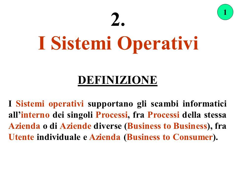 2. I Sistemi Operativi DEFINIZIONE