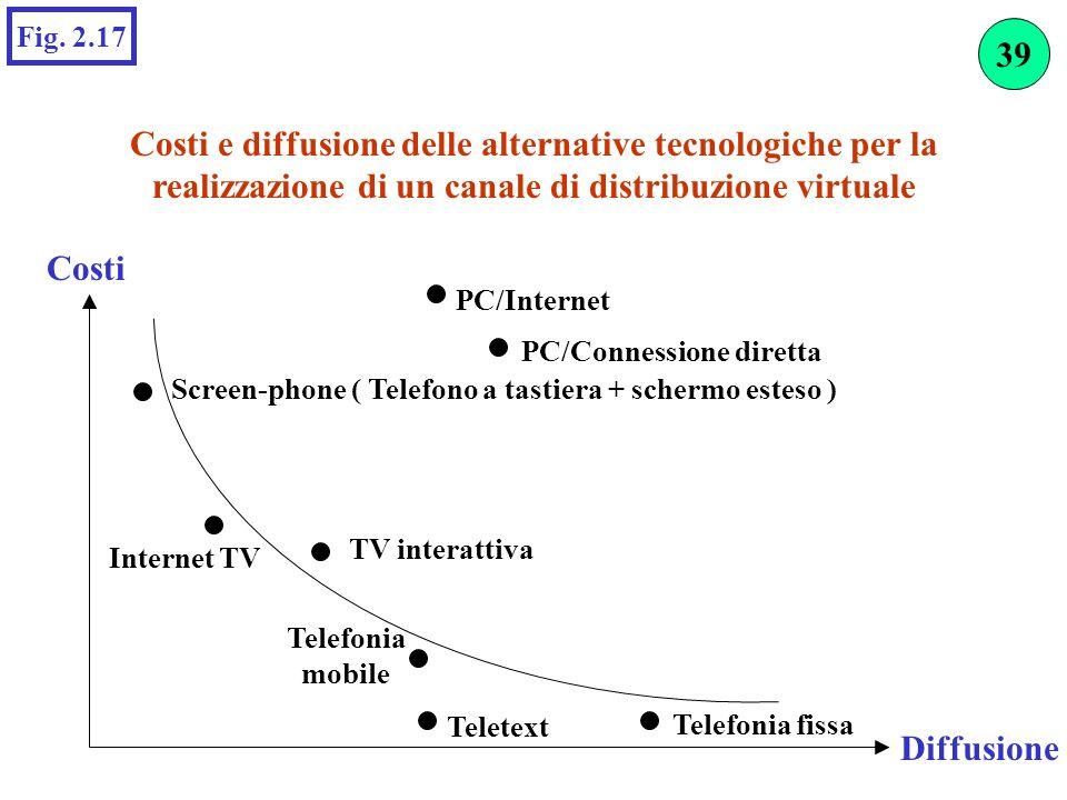 Costi e diffusione delle alternative tecnologiche per la