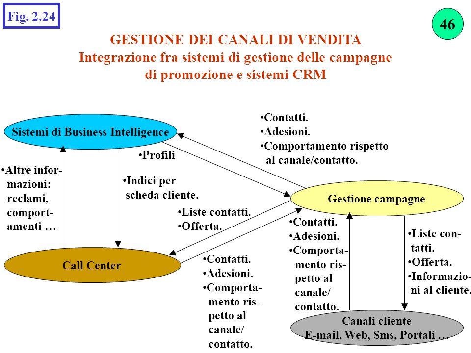46 GESTIONE DEI CANALI DI VENDITA