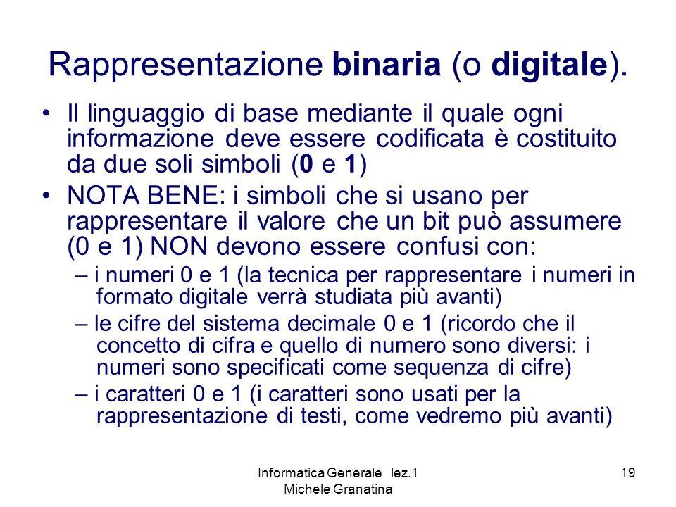 Rappresentazione binaria (o digitale).