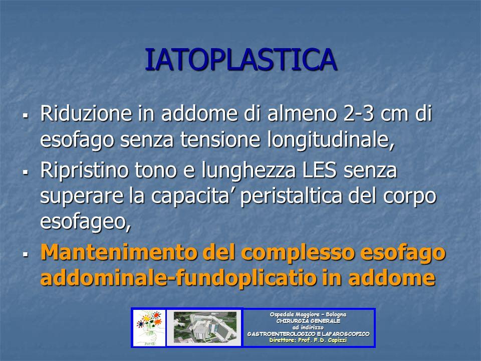 IATOPLASTICA Riduzione in addome di almeno 2-3 cm di esofago senza tensione longitudinale,