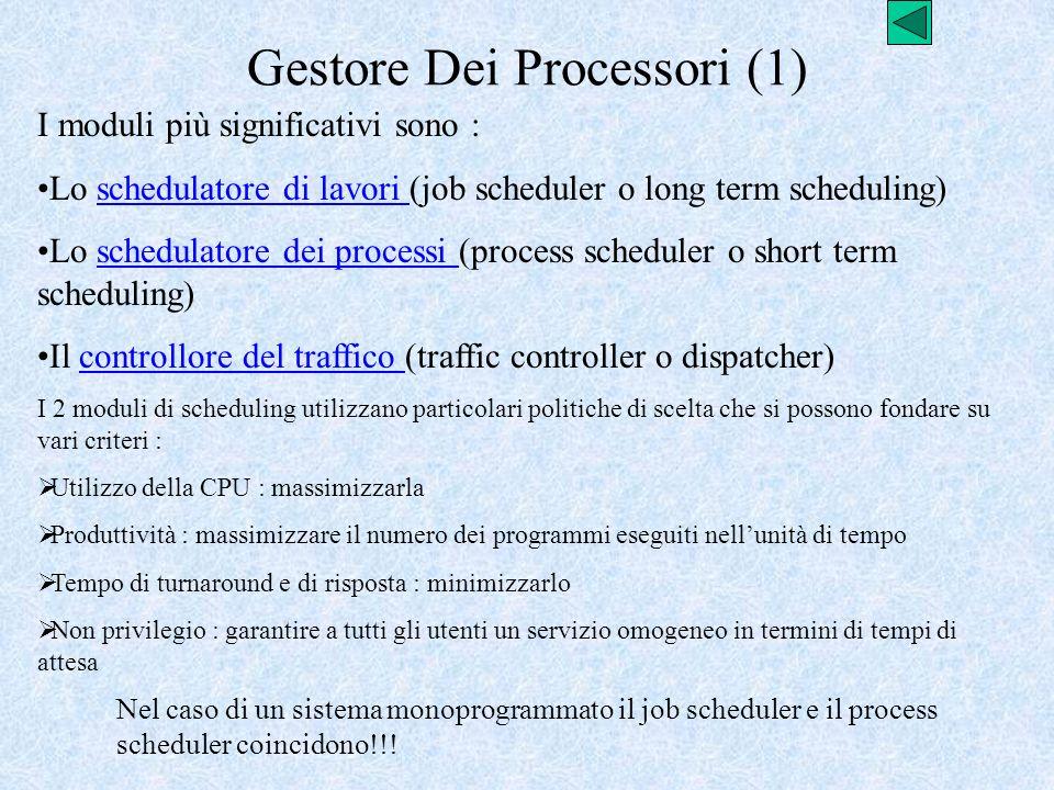 Gestore Dei Processori (1)