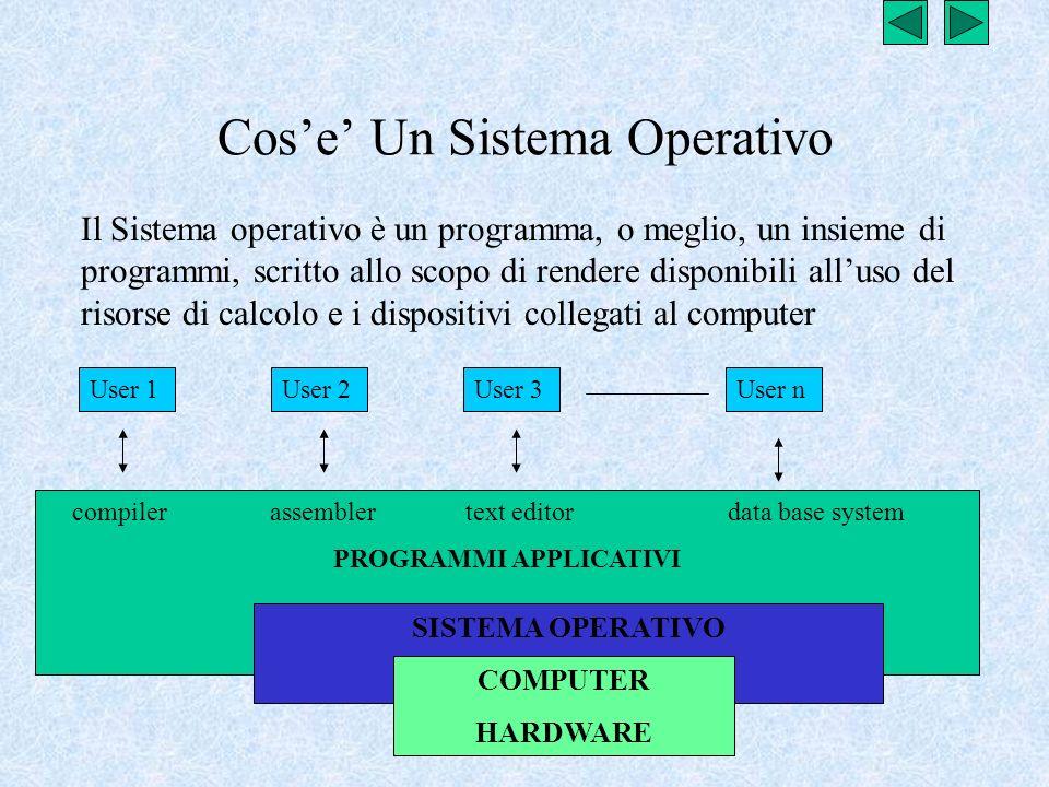 Cos'e' Un Sistema Operativo