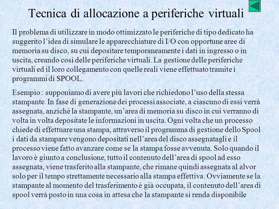 Tecnica di allocazione a periferiche virtuali