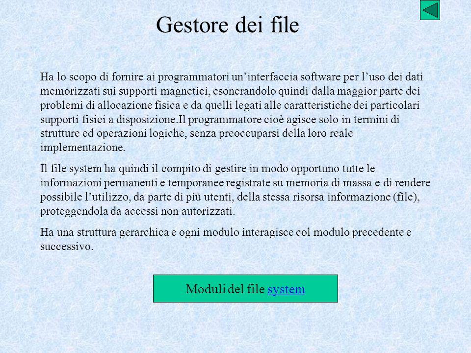 Gestore dei file Moduli del file system