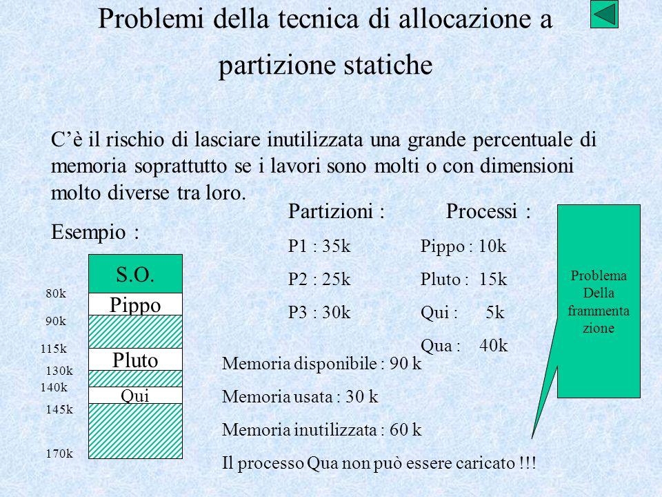 Problemi della tecnica di allocazione a partizione statiche