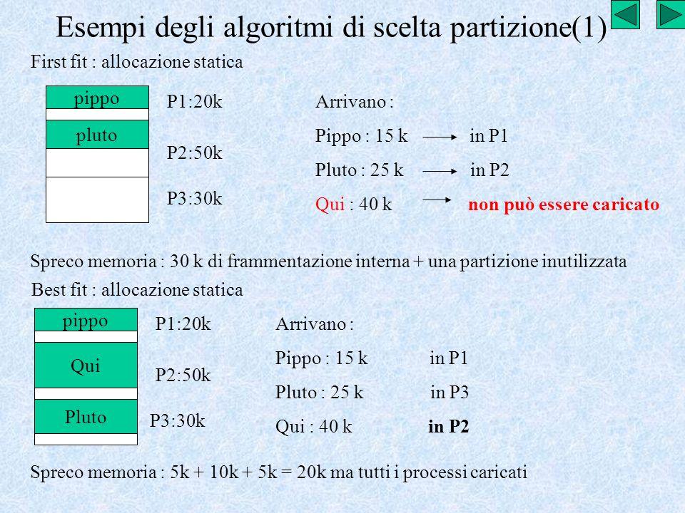 Esempi degli algoritmi di scelta partizione(1)