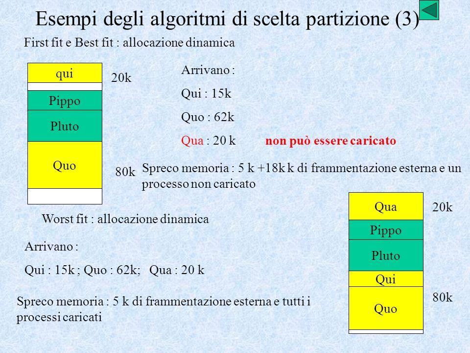 Esempi degli algoritmi di scelta partizione (3)