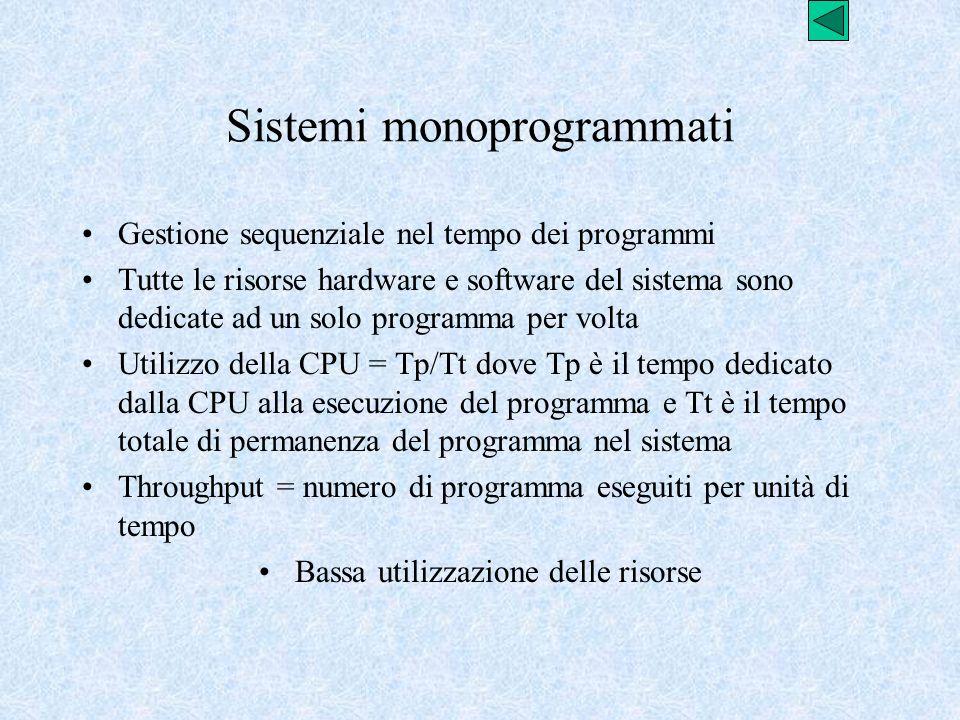 Sistemi monoprogrammati