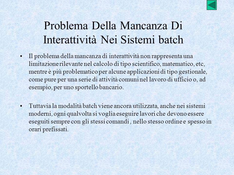 Problema Della Mancanza Di Interattività Nei Sistemi batch