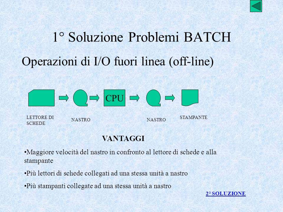 1° Soluzione Problemi BATCH