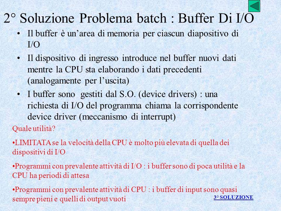 2° Soluzione Problema batch : Buffer Di I/O