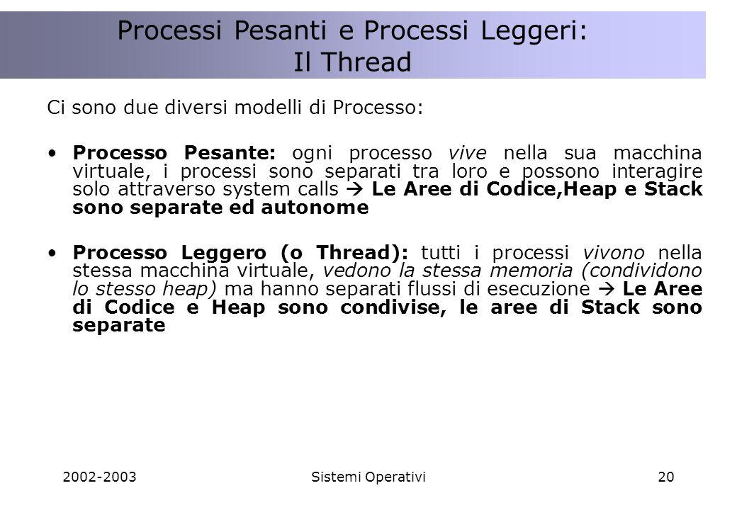 Processi Pesanti e Processi Leggeri: Il Thread