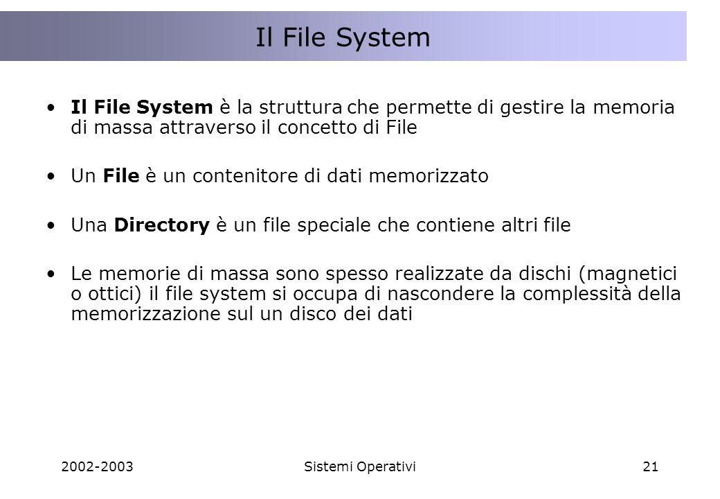 Il File System Il File System è la struttura che permette di gestire la memoria di massa attraverso il concetto di File.
