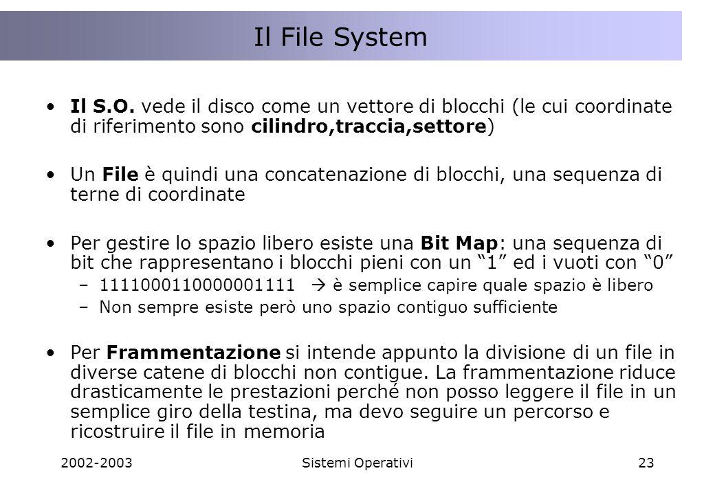 Il File System Il S.O. vede il disco come un vettore di blocchi (le cui coordinate di riferimento sono cilindro,traccia,settore)