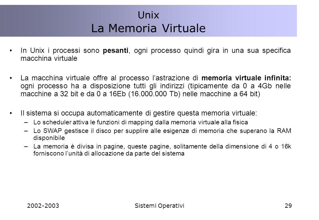 La Memoria Virtuale Unix