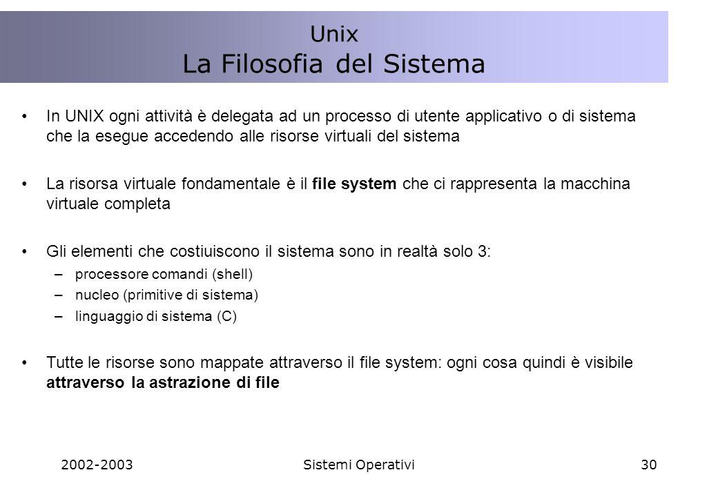 La Filosofia del Sistema