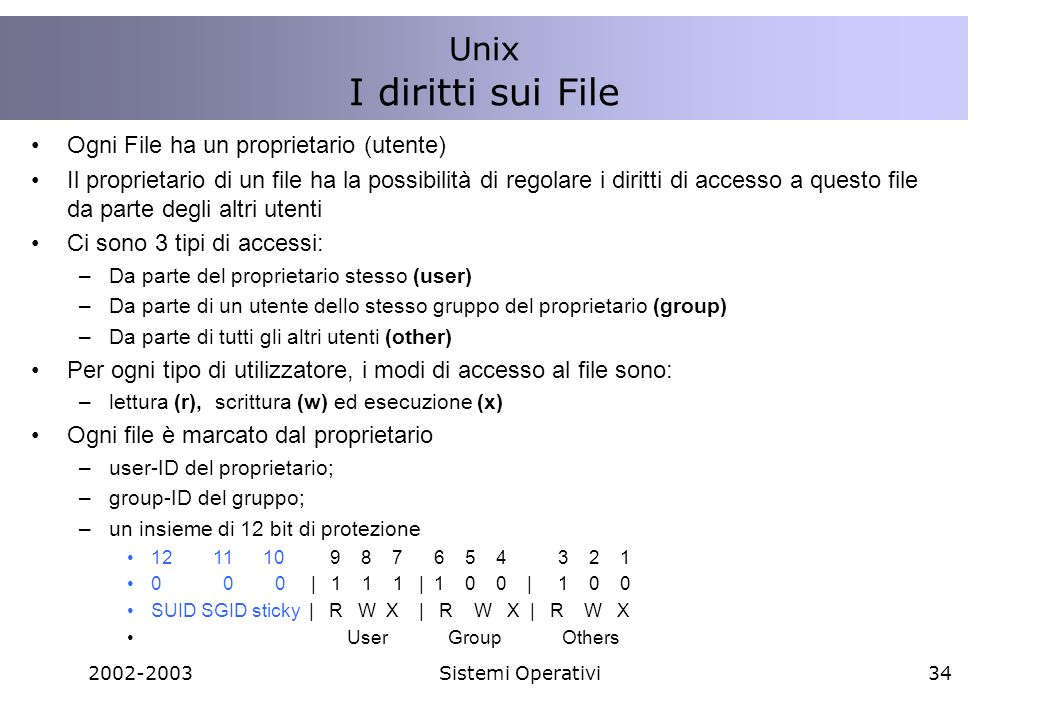 I diritti sui File Unix Ogni File ha un proprietario (utente)