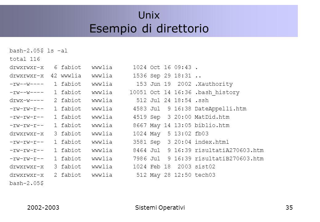 Esempio di direttorio Unix bash-2.05$ ls -al total 116