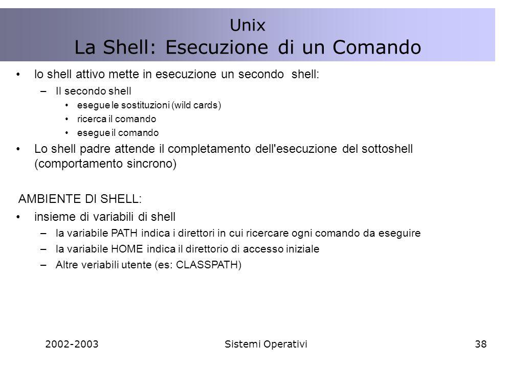 La Shell: Esecuzione di un Comando