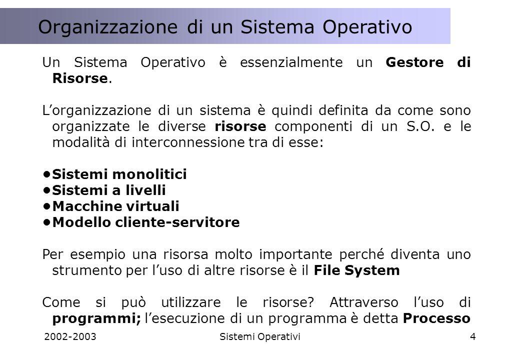 Il modello Client/Server