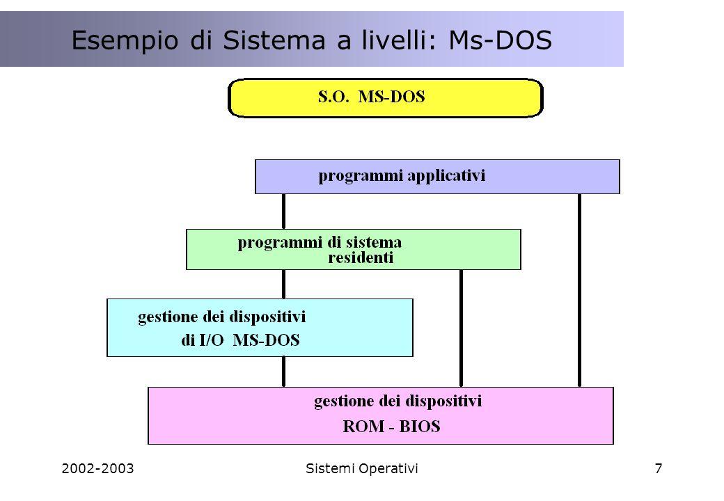 Esempio di Sistema a livelli: Ms-DOS