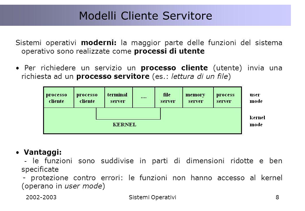 Modelli Cliente Servitore