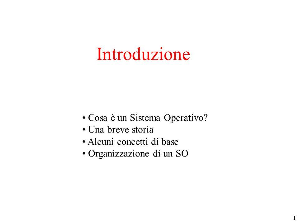 Introduzione Cosa è un Sistema Operativo Una breve storia