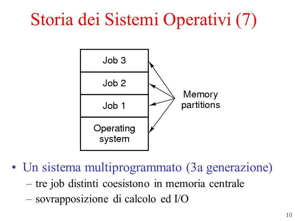 Storia dei Sistemi Operativi (7)