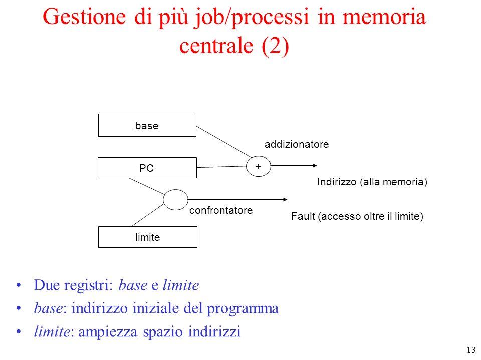 Gestione di più job/processi in memoria centrale (2)