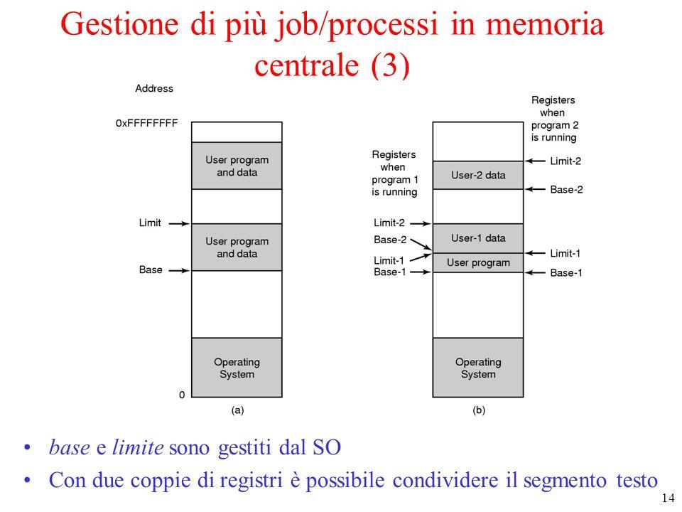 Gestione di più job/processi in memoria centrale (3)
