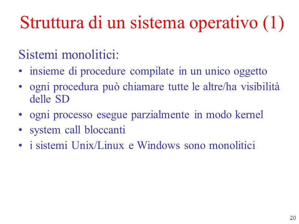 Struttura di un sistema operativo (1)