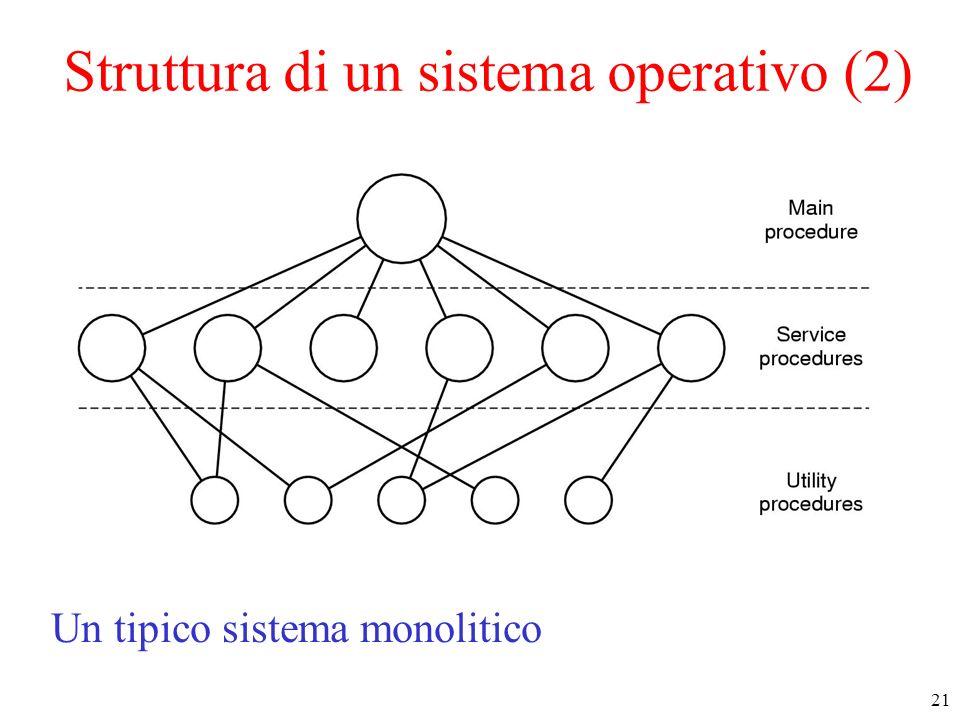Struttura di un sistema operativo (2)