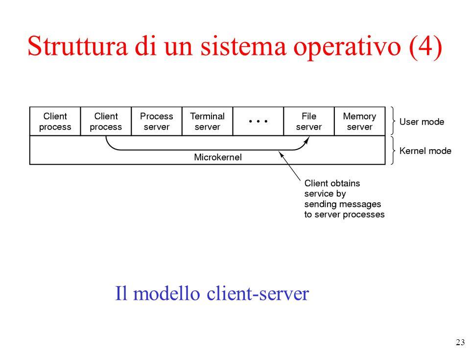 Struttura di un sistema operativo (4)