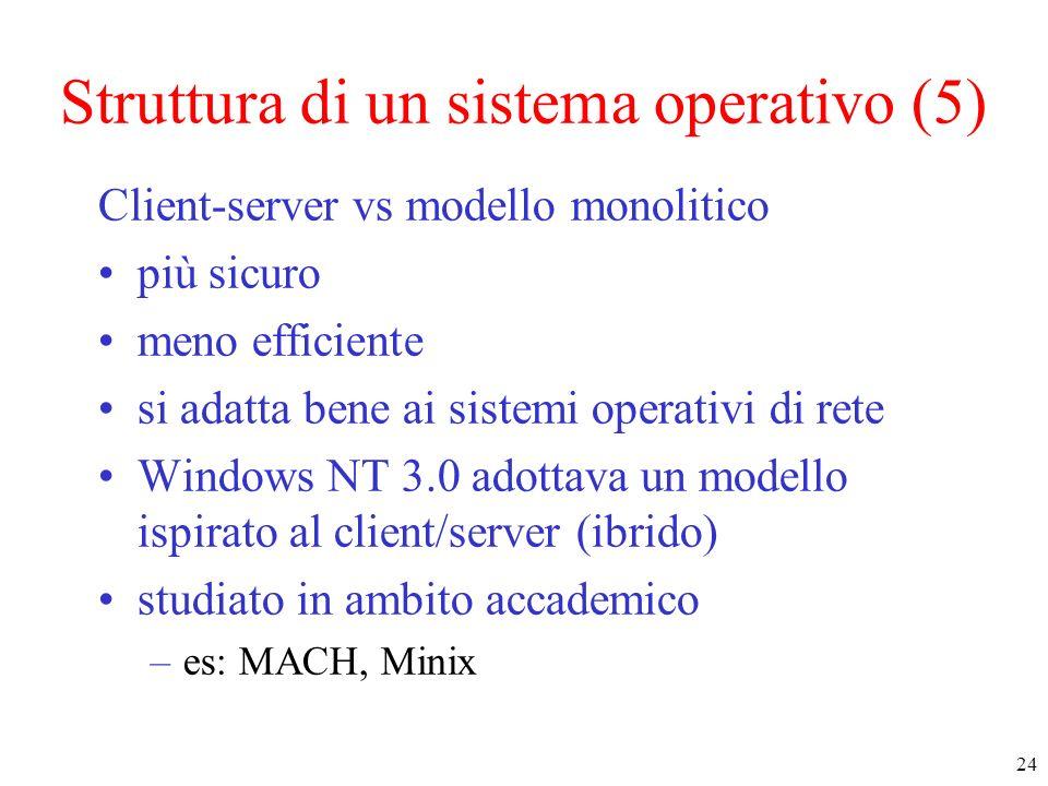 Struttura di un sistema operativo (5)