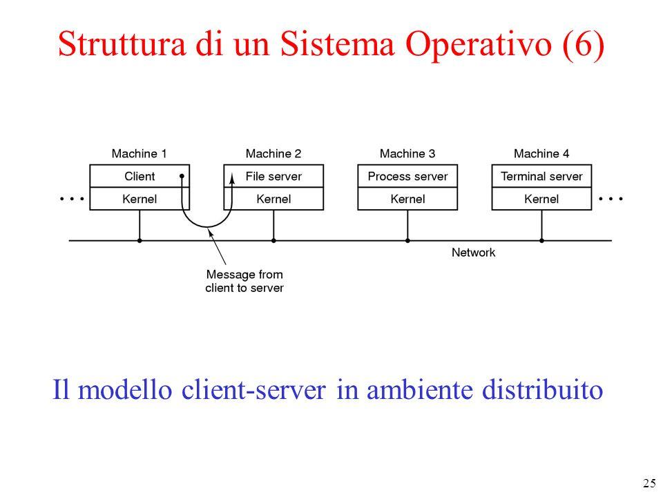 Struttura di un Sistema Operativo (6)