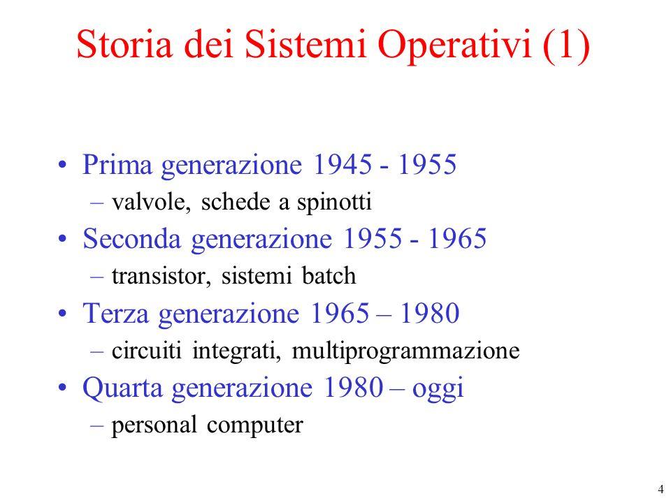 Storia dei Sistemi Operativi (1)