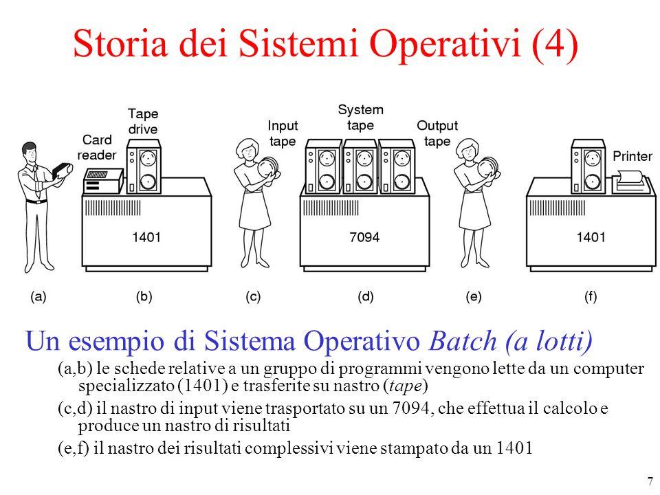Storia dei Sistemi Operativi (4)