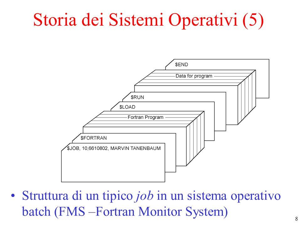 Storia dei Sistemi Operativi (5)